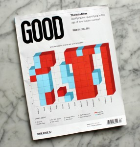 Happiness Scale in GOOD magazine